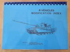 A Vehicles.Modification Index.